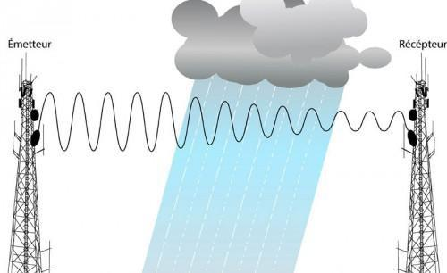 "Cameroon will implement the ""RainCell"" method from mobile telephone networks to prevent flooding"